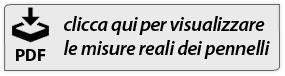 scheda tecnica pennello 1407 tintoretto acquarello bombasino